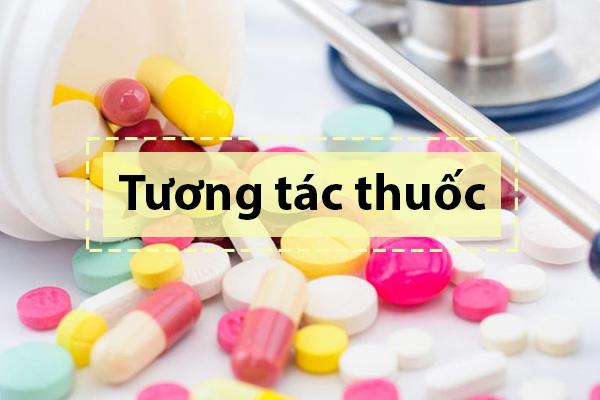 Tương tác của Panangin với các thuốc khác
