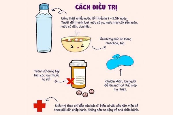 Cách điều trị sốt xuất huyết tại nhà