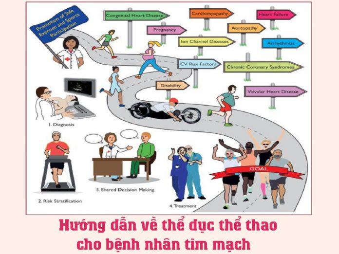 Hướng dẫn về thể dục thể thao cho bệnh nhân tim mạch