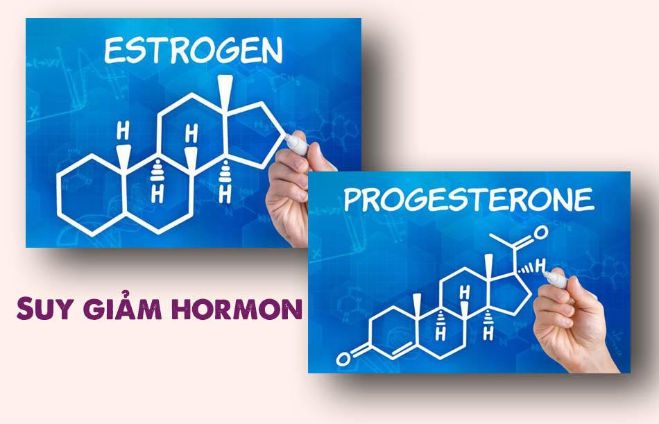 Suy giảm Hormon