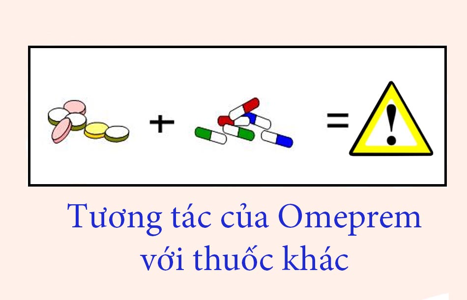 Tương tác của Omeprem với các thuốc khác