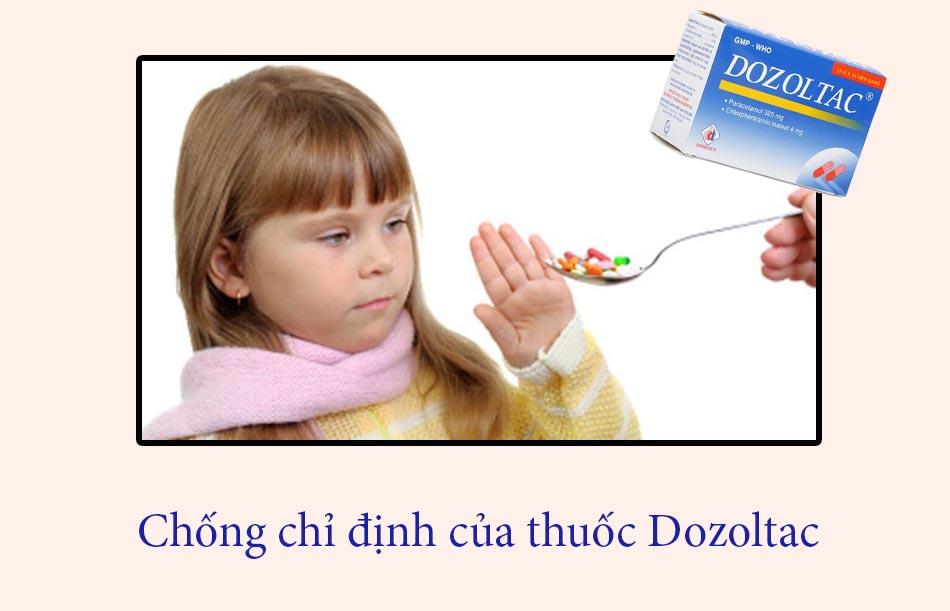 Chống chỉ định của thuốc Dozoltac