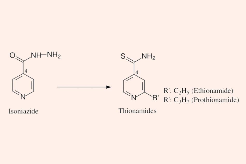 Cấu trúc hóa học của Ethionamide và Prothionamide