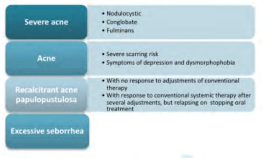 Bảng 19.2 Khuyến cáo về sử dụng isotretinoin toàn thân trong mụn trứng cá